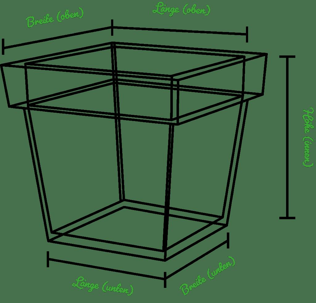 der erdvolumenrechner wie viel liter blumenerde im k bel. Black Bedroom Furniture Sets. Home Design Ideas